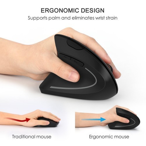 ErgoSupply SR150L Ergonomische Maus Wireless Links